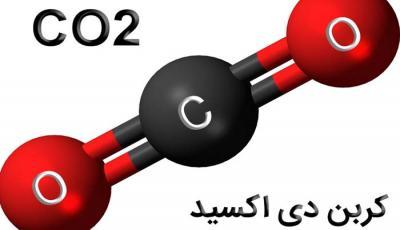 کاربرد گاز دی اکسید کربن در صنعت